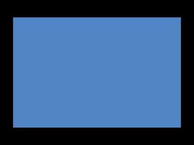 Wordpress weboldal készítés, webshop készítés, honlapkészítés - Blue Lime